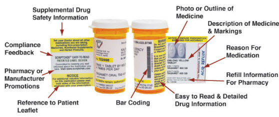 Medication issues how to read a prescription label impact for How to read medication labels